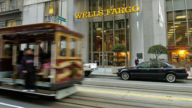 wells fargo headquarters address